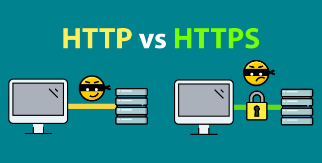 Confused about the HTTP HTTPS thing? Turboweb help explain it.