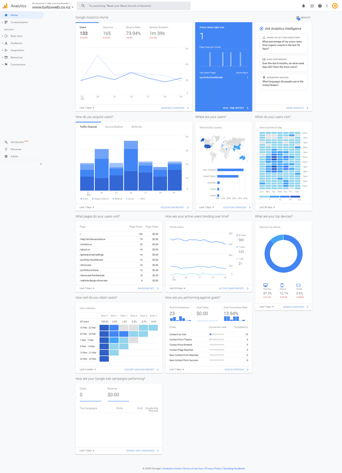 Screenshot of Google Analytics main dashboard