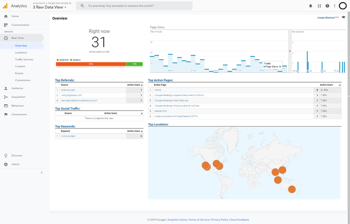Screenshot of Google Analytics real time overview