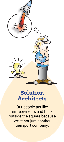 Solution Architects