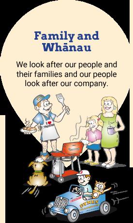 Family and Whānau